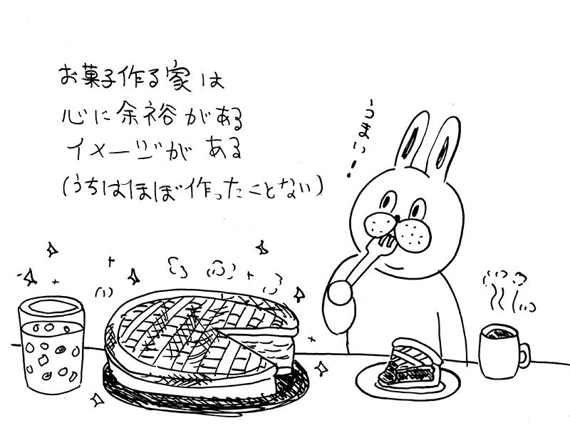 お菓子作り(ダイエット中)